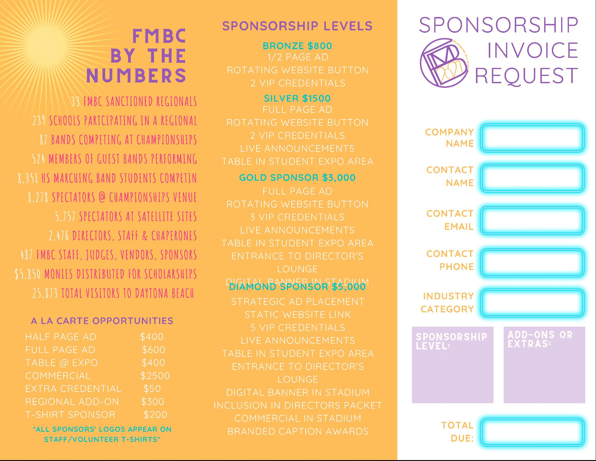 Sponsorship FMBC 2021